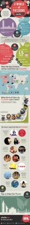 CircleMe's Half Birthday Infographic