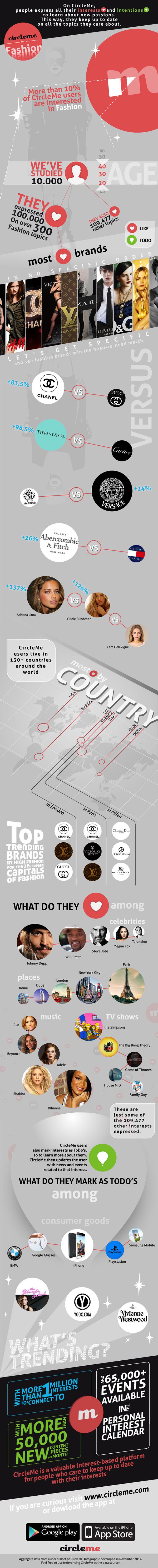 infographic_circleme
